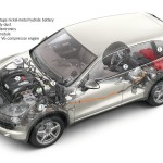 Porsche Cayenne 2011 1600x1200 wallpaper Side angle Top view